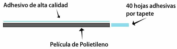 papetes-para-desinfectar-1